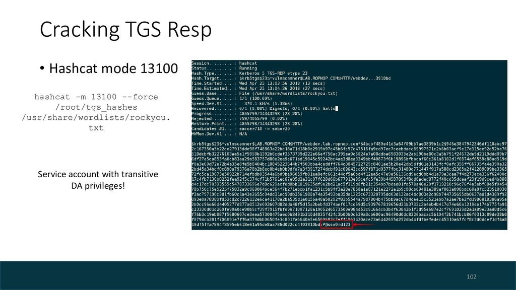 Cracking TGS Resp • Hashcat mode 13100 102 hash...