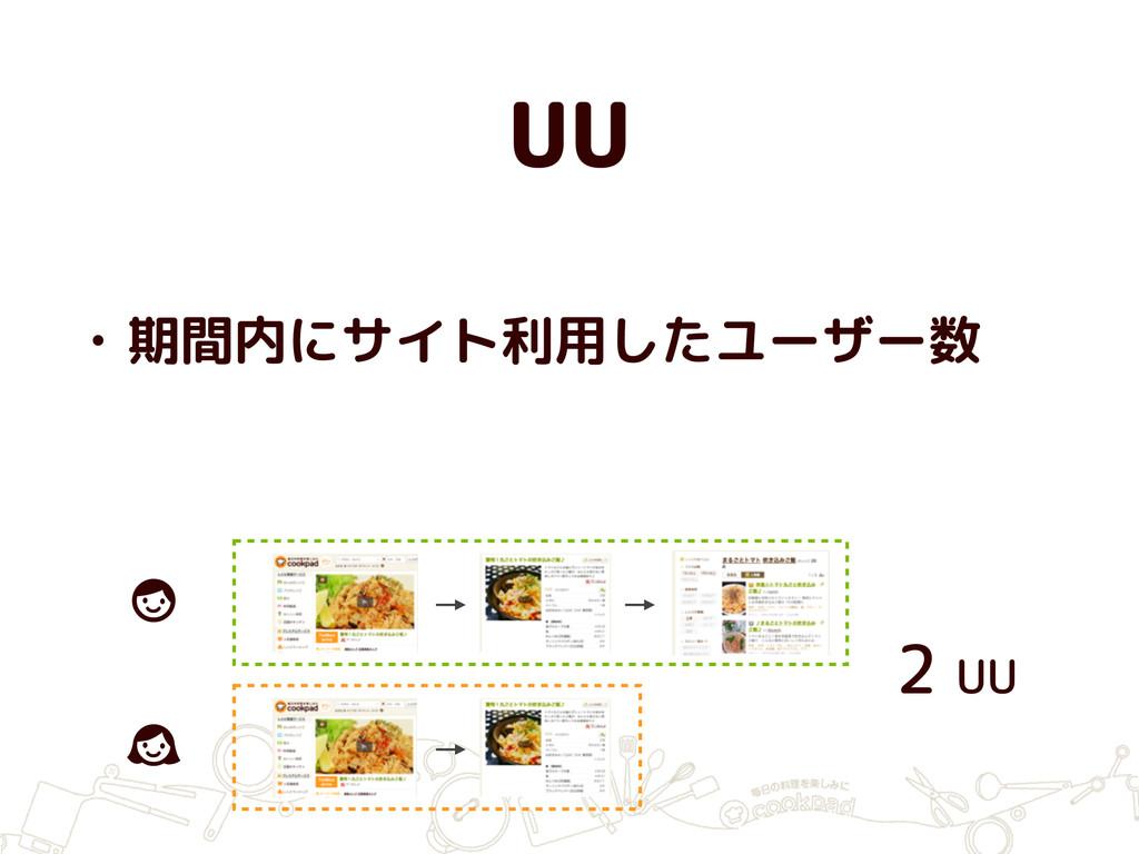 """UU • 期間内にサイト利用したユーザー数 """" # 2 UU"""