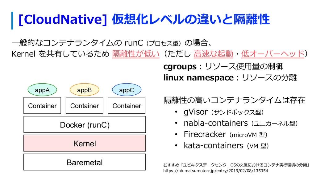 [CloudNative] 仮想化レベルの違いと隔離性 Docker (runC) Kerne...