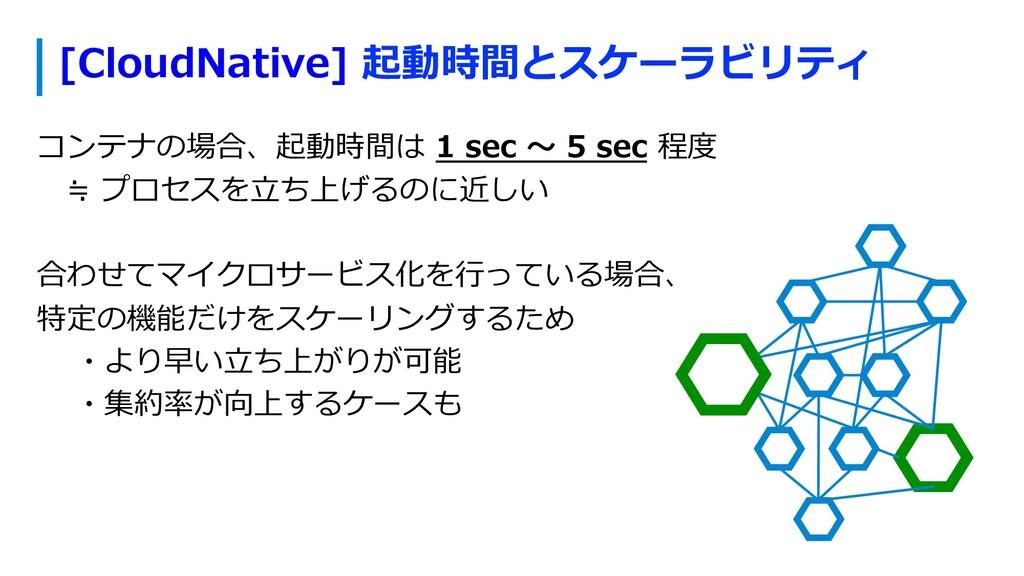 [CloudNative] 起動時間とスケーラビリティ コンテナの場合、起動時間は 1 sec...