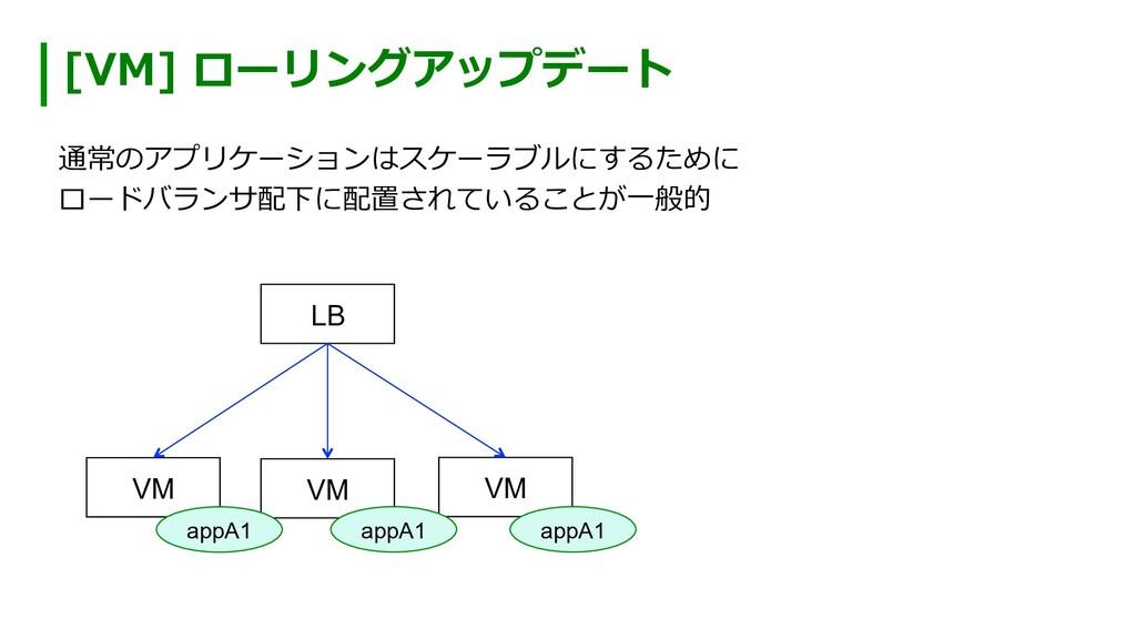 [VM] ローリングアップデート VM VM VM LB appA1 appA1 appA1 ...