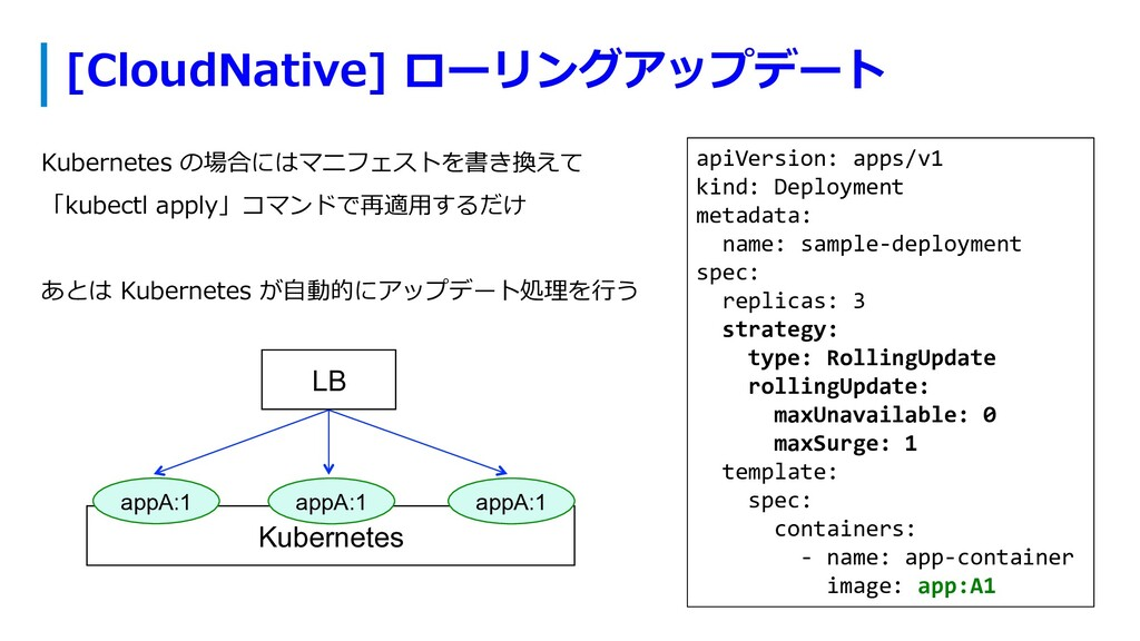 [CloudNative] ローリングアップデート Kubernetes の場合にはマニフェス...