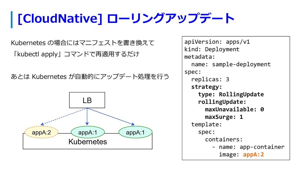 [CloudNative] ローリングアップデート Kubernetes appA:1 app...