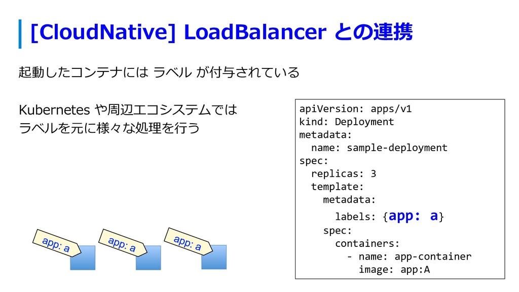 [CloudNative] LoadBalancer との連携 起動したコンテナには ラベル ...