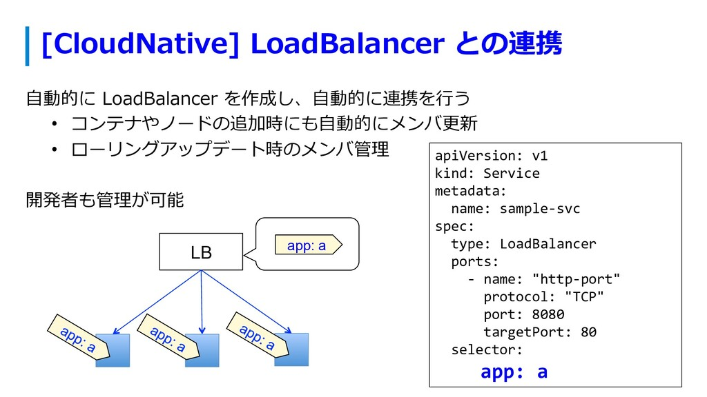 [CloudNative] LoadBalancer との連携 ⾃動的に LoadBalanc...