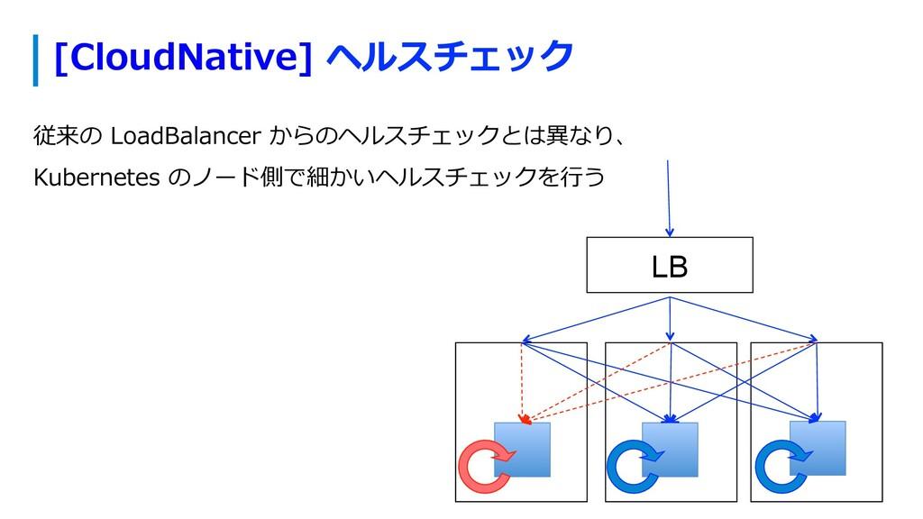 [CloudNative] ヘルスチェック 従来の LoadBalancer からのヘルスチェ...