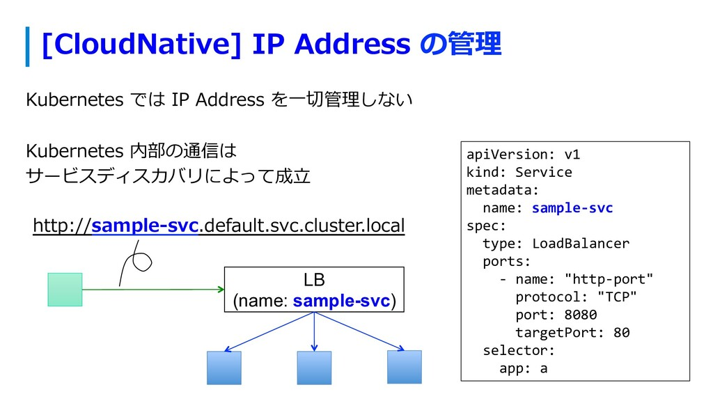 [CloudNative] IP Address の管理 Kubernetes では IP A...