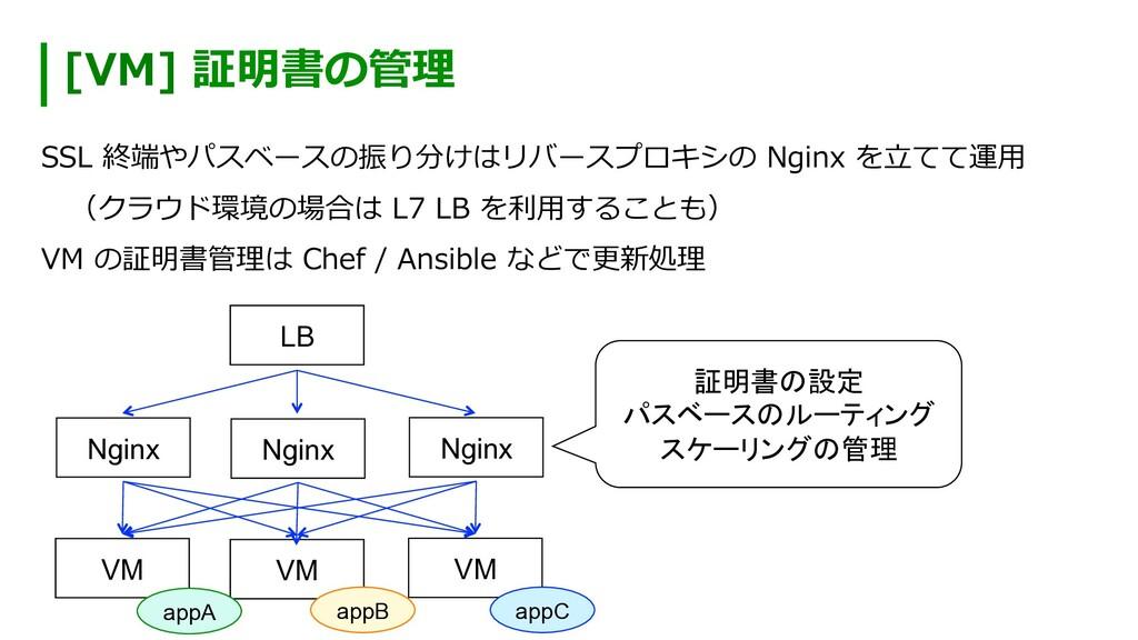 [VM] 証明書の管理 SSL 終端やパスベースの振り分けはリバースプロキシの Nginx を...