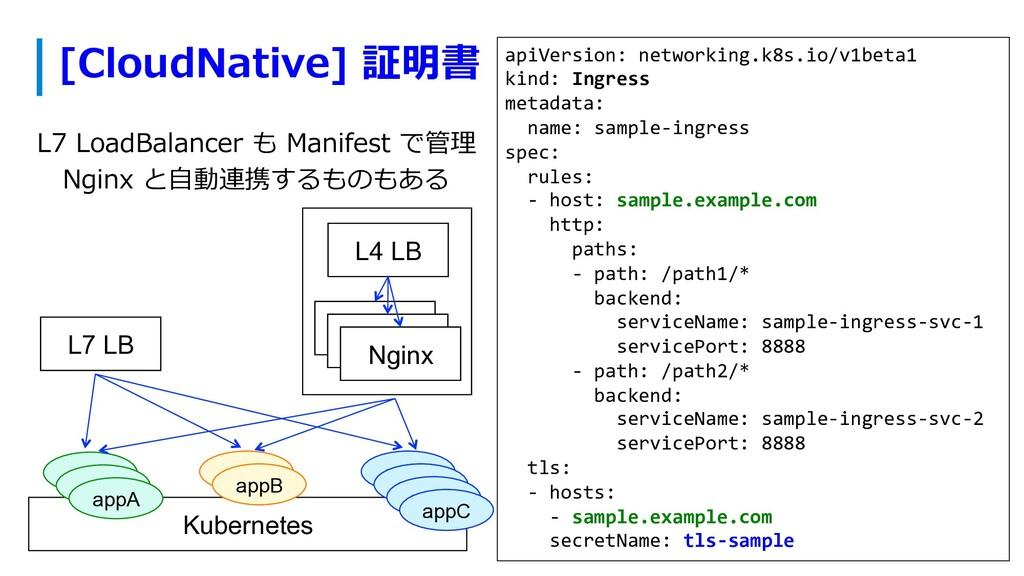 [CloudNative] 証明書 L7 LoadBalancer も Manifest で管...