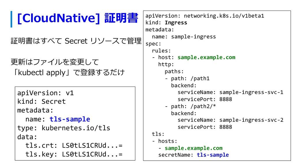 [CloudNative] 証明書 証明書はすべて Secret リソースで管理 更新はファイ...