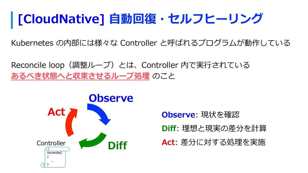 [CloudNative] ⾃動回復・セルフヒーリング Kubernetes の内部には様々な...