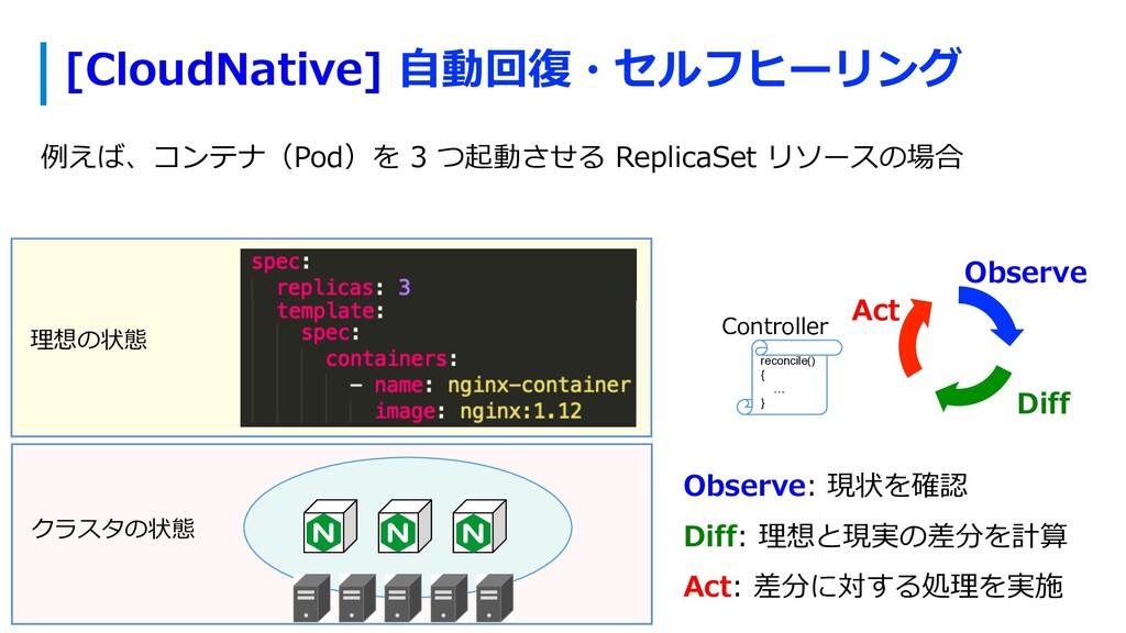 [CloudNative] ⾃動回復・セルフヒーリング 例えば、コンテナ(Pod)を 3 つ起...