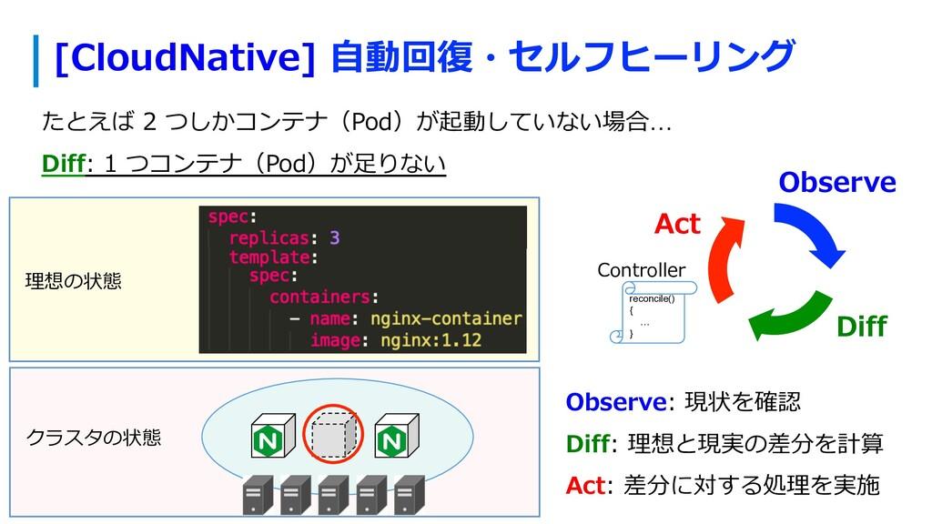 [CloudNative] ⾃動回復・セルフヒーリング たとえば 2 つしかコンテナ(Pod)...