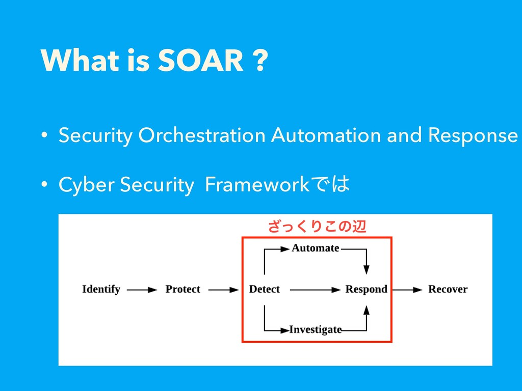 What is SOAR ? • Security Orchestration Automat...