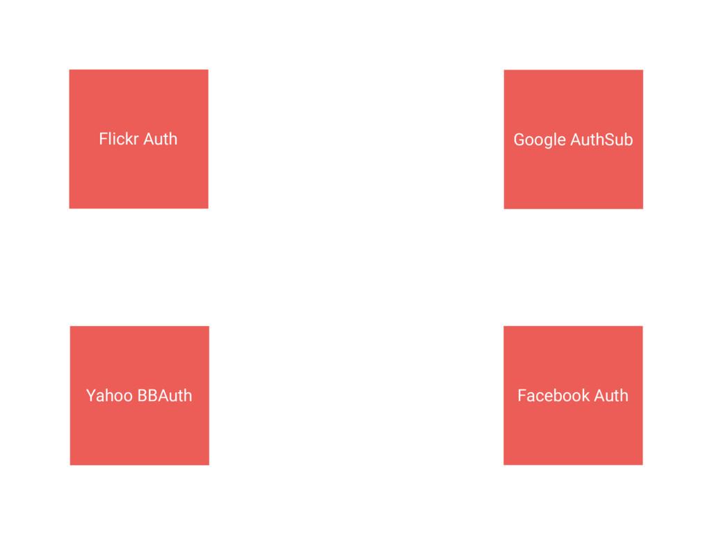 Flickr Auth Facebook Auth Google AuthSub Yahoo ...