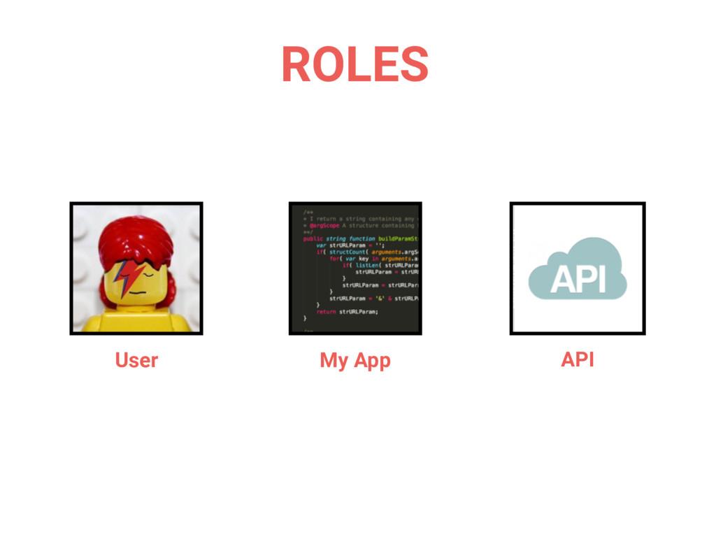 ROLES User My App API
