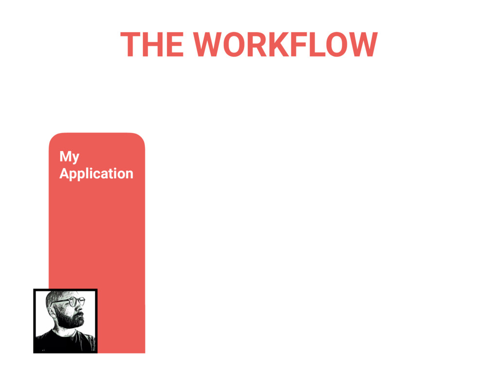THE WORKFLOW My Application