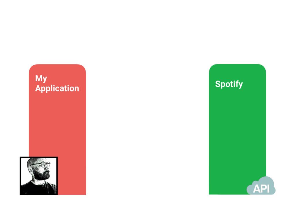 My Application Spotify