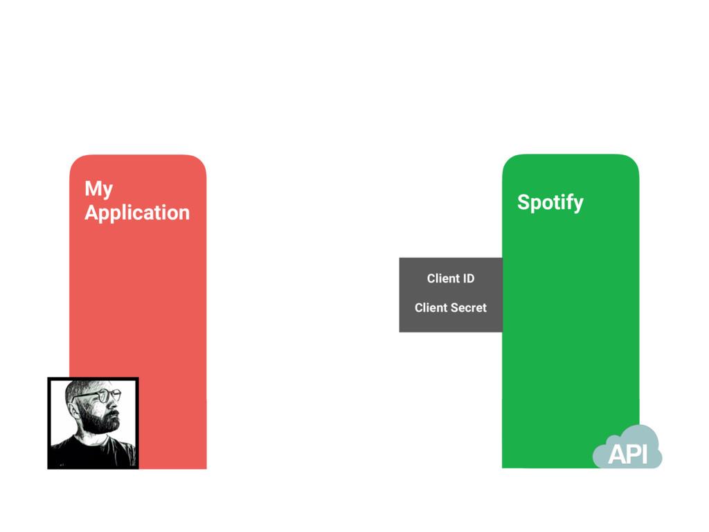 My Application Spotify Client ID Client Secret