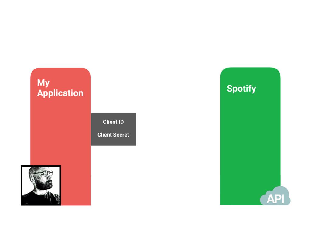 Spotify My Application Client ID Client Secret