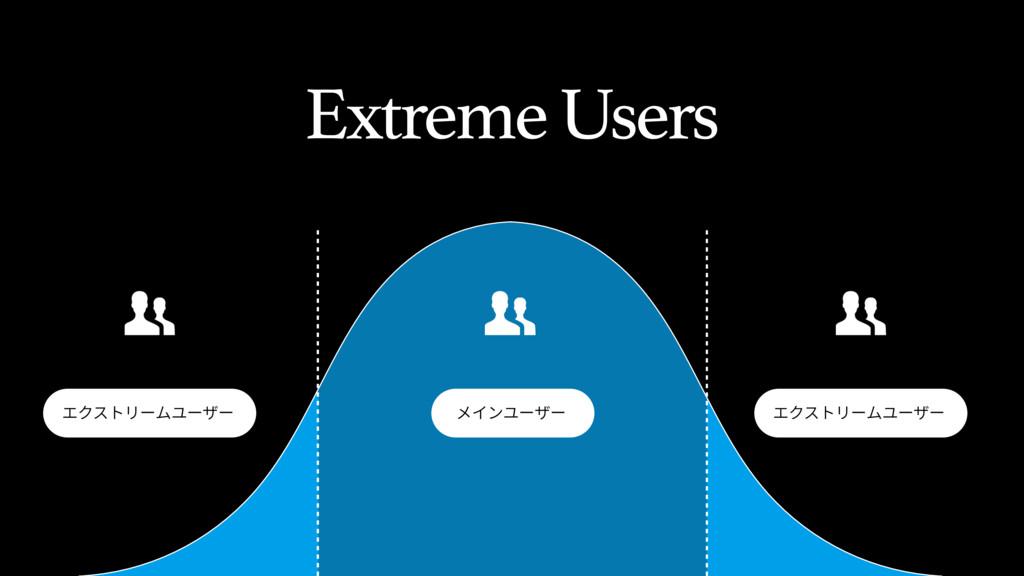 Extreme Users ؙؒأزٔ٦يِ٦ؠ٦ ؙؒأزٔ٦يِ٦ؠ٦ ً؎ِٝ٦ؠ٦