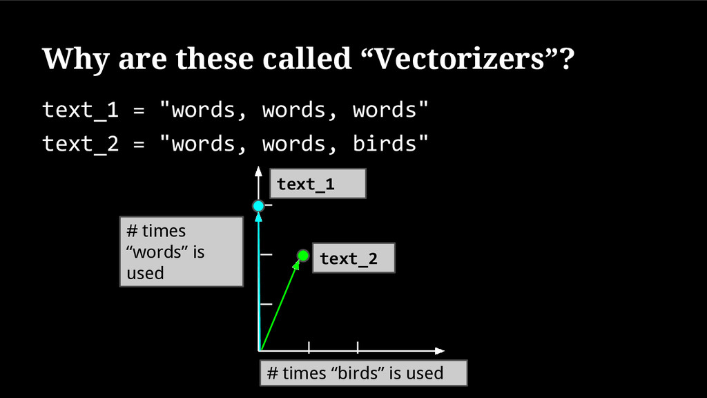"Why are these called ""Vectorizers""? text_1 = ""w..."