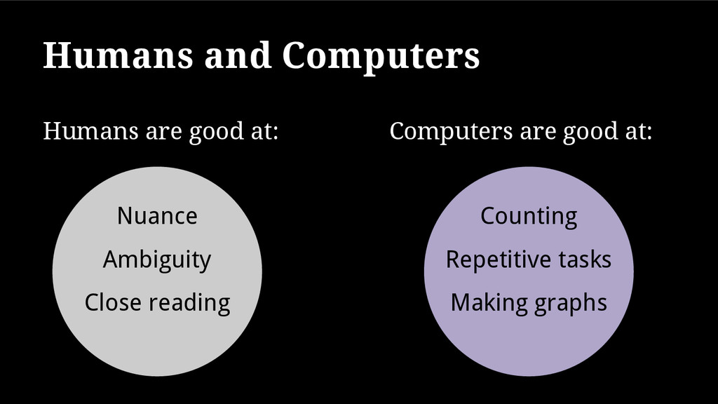 Humans and Computers Nuance Ambiguity Close rea...