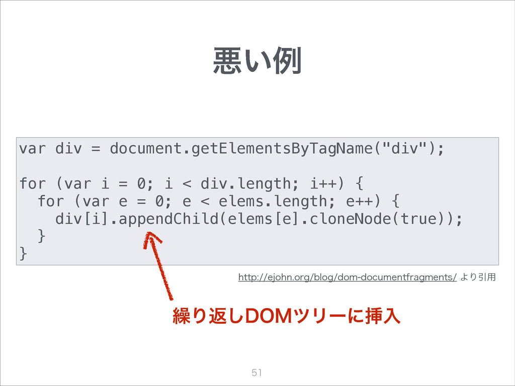 ѱ͍ྫ   var div = document.getElementsByTagNam...