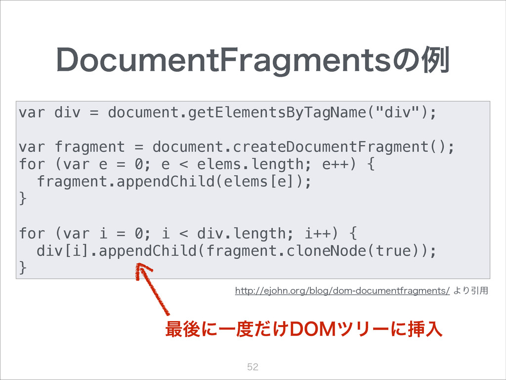 %PDVNFOU'SBHNFOUTͷྫ   var div = document.get...