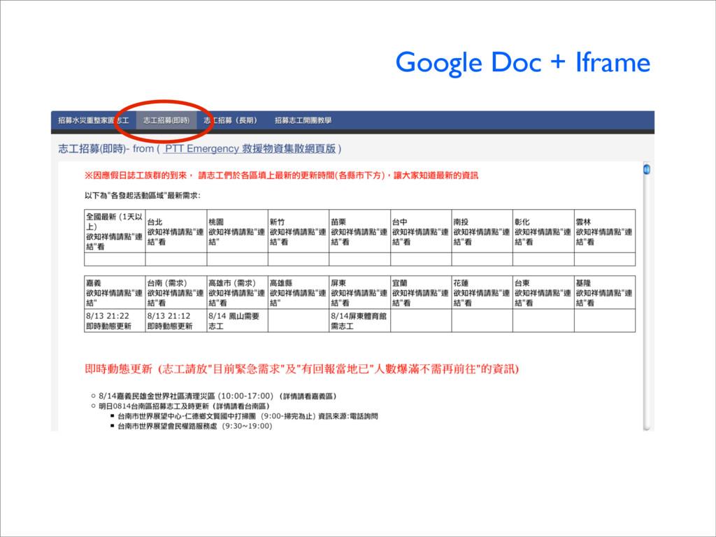 Google Doc + Iframe