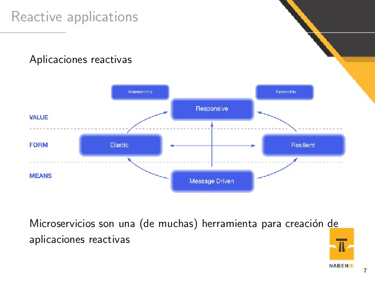 Reactive applications Aplicaciones reactivas Mi...