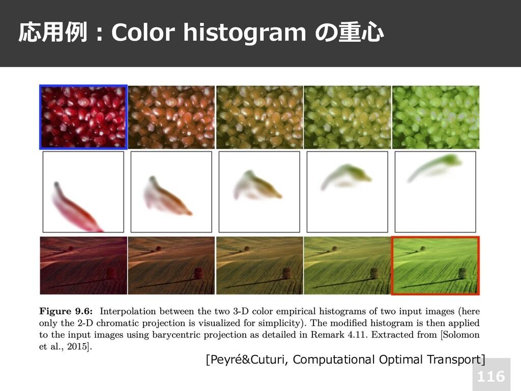 応⽤例︓Color histogram の重⼼ 116 [Peyré&Cuturi, Comp...