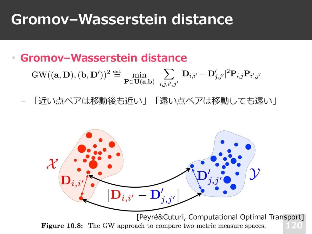 Gromov–Wasserstein distance 120 • Gromov–Wasser...