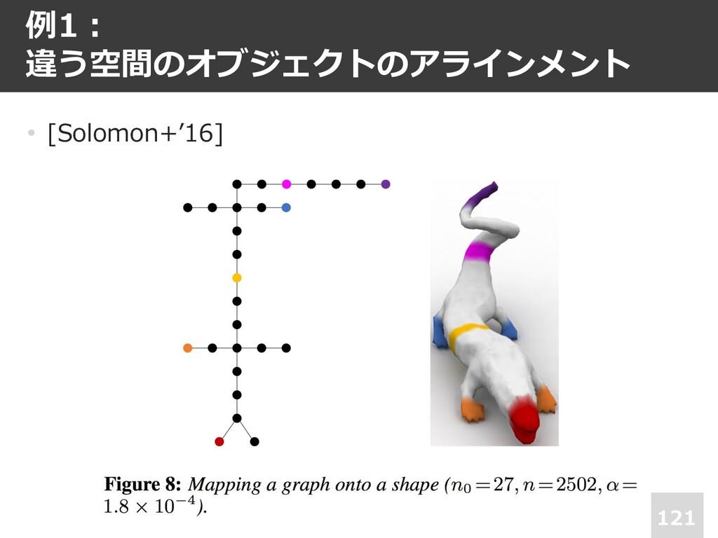 例1︓ 違う空間のオブジェクトのアラインメント 121 • [Solomon+'16]