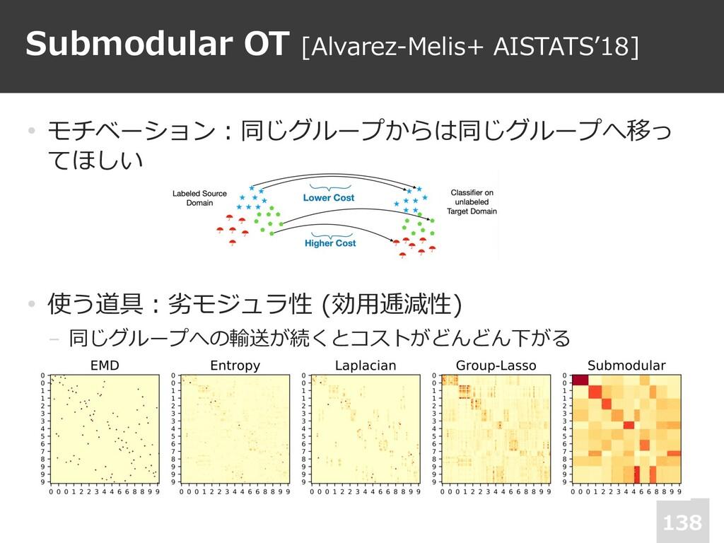 Submodular OT [Alvarez-Melis+ AISTATS'18] • モチベ...