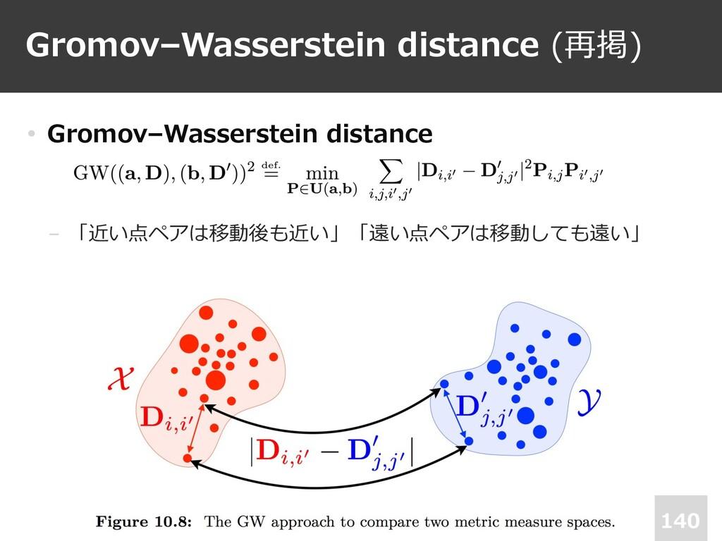 Gromov–Wasserstein distance (再掲) 140 • Gromov–W...