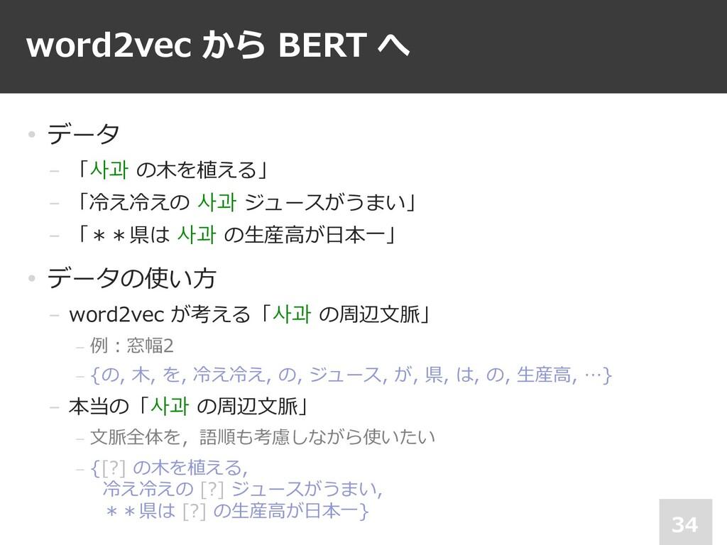word2vec から BERT へ 34 • データ − 「사과 の⽊を植える」 − 「冷え...