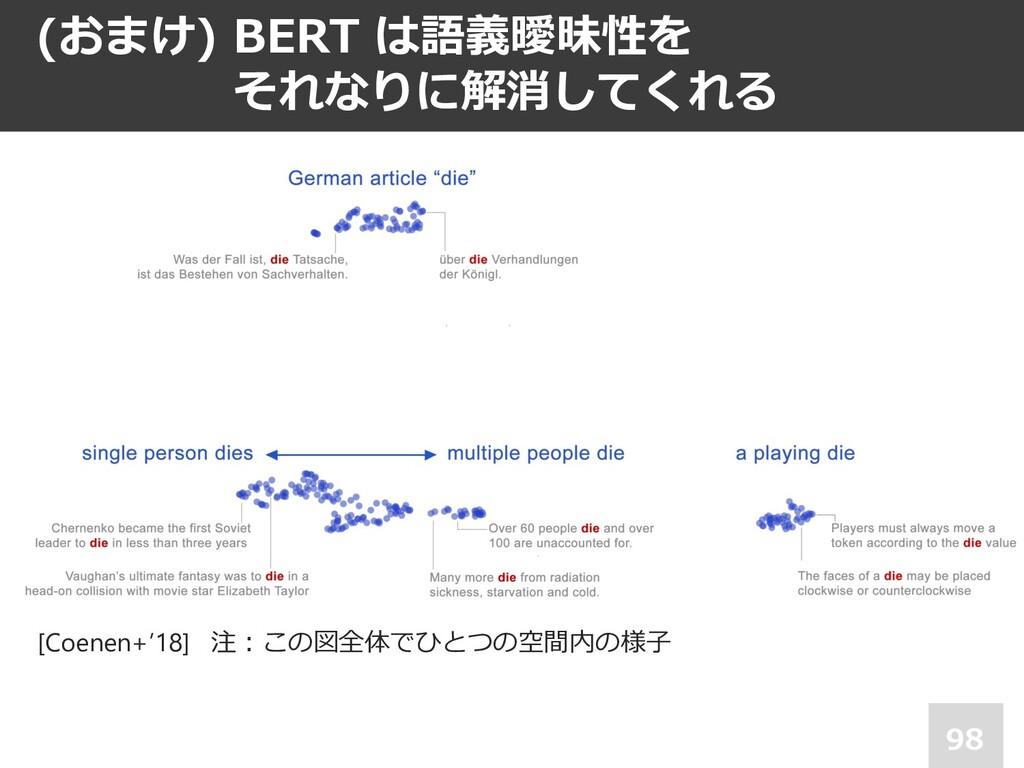 (おまけ) BERT は語義曖昧性を それなりに解消してくれる 98 [Coenen+'18]...