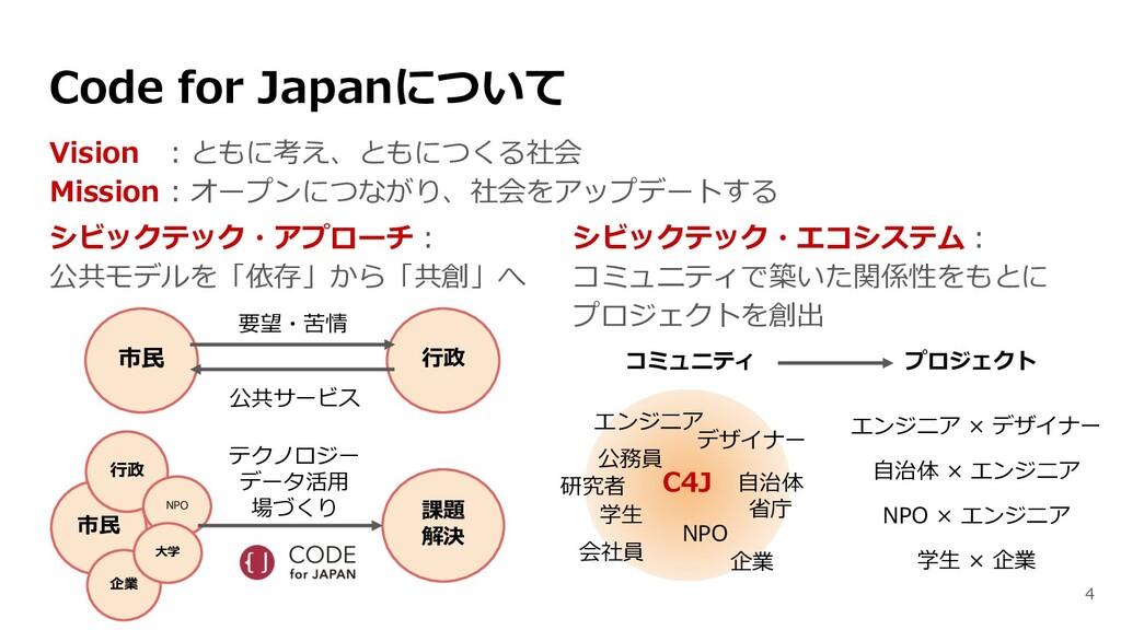 Code for Japanについて 4 シビックテック・アプローチ: 公共モデルを「依存」か...