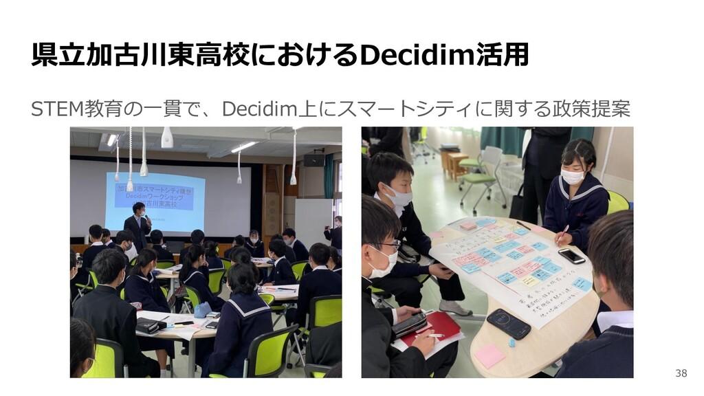 県立加古川東高校におけるDecidim活用 STEM教育の一貫で、Decidim上にスマートシ...
