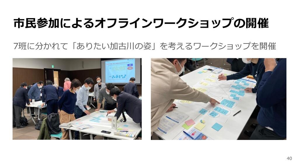 市民参加によるオフラインワークショップの開催 7班に分かれて「ありたい加古川の姿」を考えるワー...