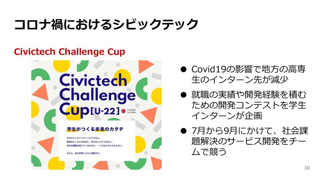 10 Civictech Challenge Cup ● Covid19の影響で地方の高専 生...