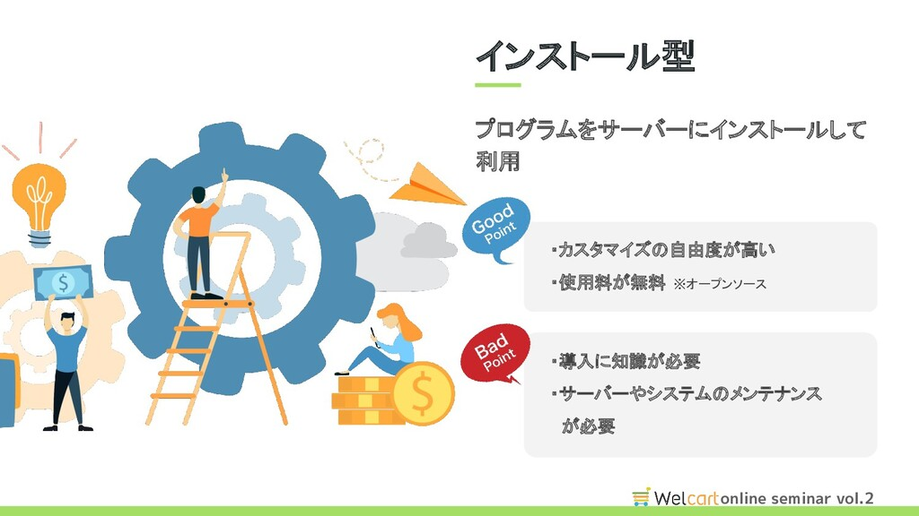 online seminar vol.2 プログラムをサーバーにインストールして 利用 インス...