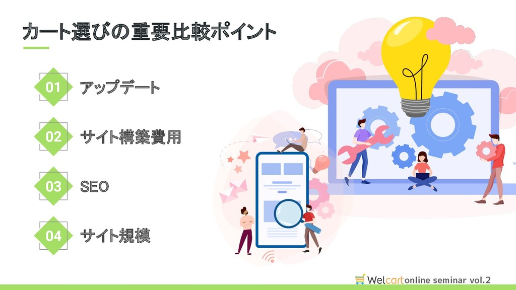 online seminar vol.2 カート選びの重要比較ポイント アップデート サイ...