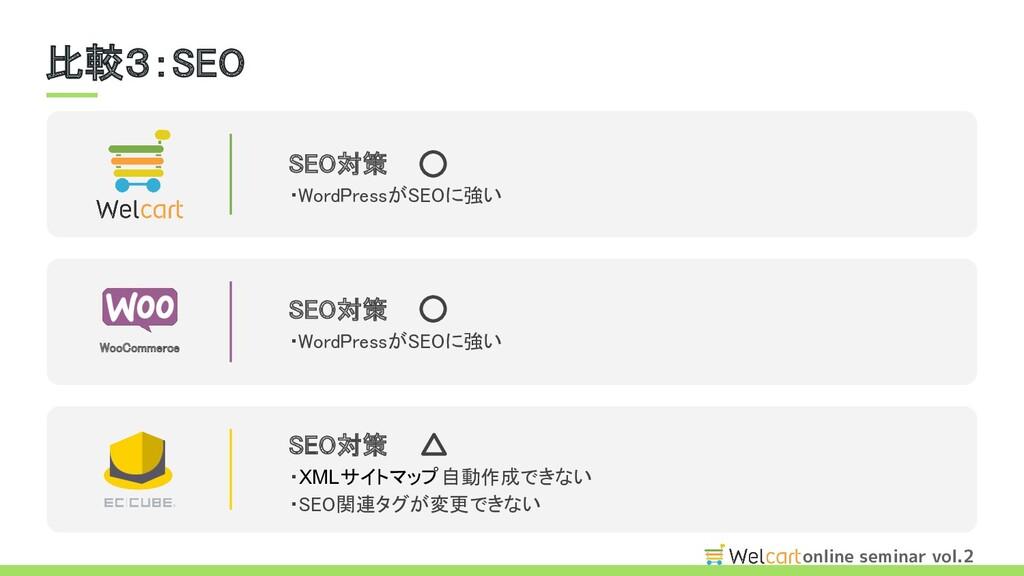 online seminar vol.2 比較3:SEO WooCommerce SEO対...