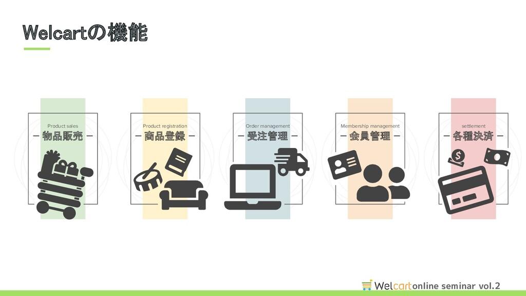 online seminar vol.2 Welcartの機能 物品販売 Product ...