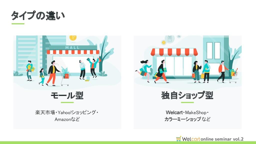 online seminar vol.2 タイプの違い モール型 独自ショップ型 楽天市...