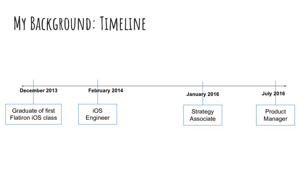 My Background: Timeline iOS Engineer February 2...