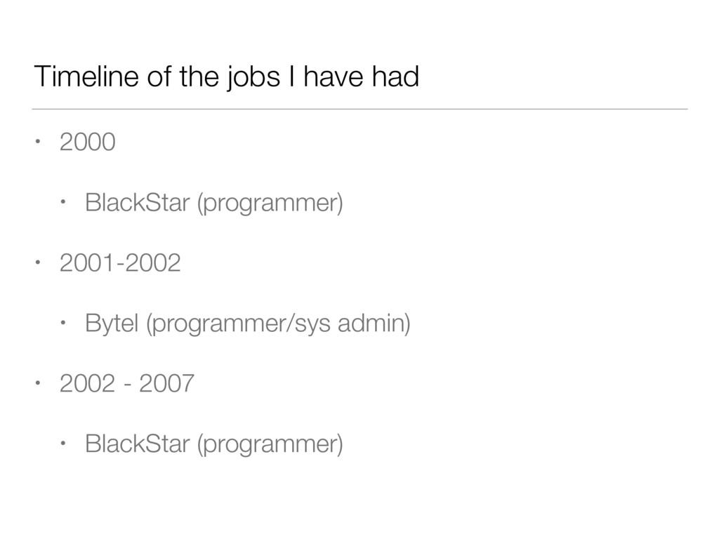 Timeline of the jobs I have had • 2000 • BlackS...