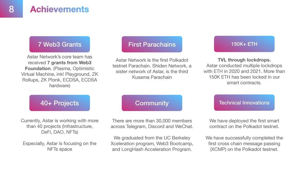 8 Achievements 7 Web3 Grants First Parachains 1...